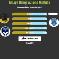 Mbaye Niang vs Lebo Mothiba h2h player stats