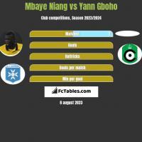 Mbaye Niang vs Yann Gboho h2h player stats