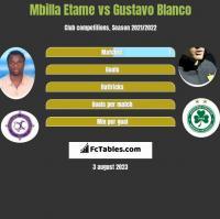 Mbilla Etame vs Gustavo Blanco h2h player stats