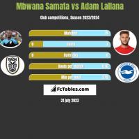 Mbwana Samata vs Adam Lallana h2h player stats
