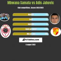 Mbwana Samata vs Adis Jahovic h2h player stats