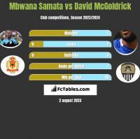 Mbwana Samata vs David McGoldrick h2h player stats