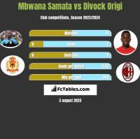 Mbwana Samata vs Divock Origi h2h player stats