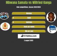 Mbwana Samata vs Wilfried Kanga h2h player stats