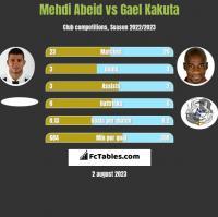 Mehdi Abeid vs Gael Kakuta h2h player stats