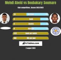 Mehdi Abeid vs Boubakary Soumare h2h player stats