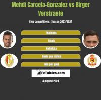 Mehdi Carcela-Gonzalez vs Birger Verstraete h2h player stats