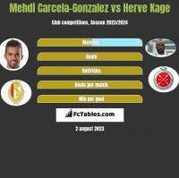 Mehdi Carcela-Gonzalez vs Herve Kage h2h player stats