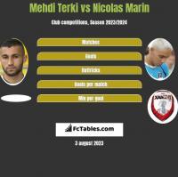 Mehdi Terki vs Nicolas Marin h2h player stats