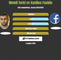 Mehdi Terki vs Vasilios Fasidis h2h player stats