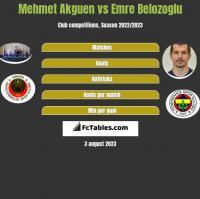 Mehmet Akguen vs Emre Belozoglu h2h player stats