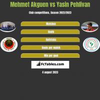 Mehmet Akguen vs Yasin Pehlivan h2h player stats