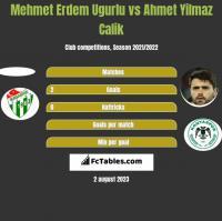 Mehmet Erdem Ugurlu vs Ahmet Yilmaz Calik h2h player stats