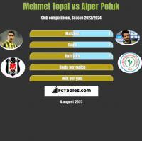 Mehmet Topal vs Alper Potuk h2h player stats