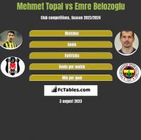 Mehmet Topal vs Emre Belozoglu h2h player stats