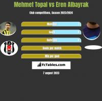 Mehmet Topal vs Eren Albayrak h2h player stats