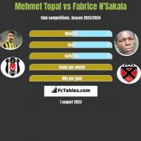 Mehmet Topal vs Fabrice N'Sakala h2h player stats
