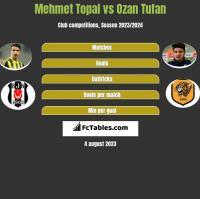 Mehmet Topal vs Ozan Tufan h2h player stats