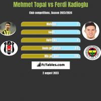 Mehmet Topal vs Ferdi Kadioglu h2h player stats