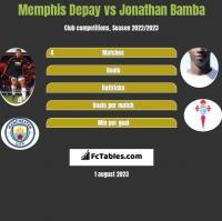 Memphis Depay vs Jonathan Bamba h2h player stats