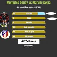 Memphis Depay vs Marvin Gakpa h2h player stats