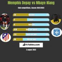 Memphis Depay vs Mbaye Niang h2h player stats