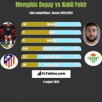 Memphis Depay vs Nabil Fekir h2h player stats