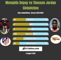 Memphis Depay vs Theoson Jordan Siebatcheu h2h player stats