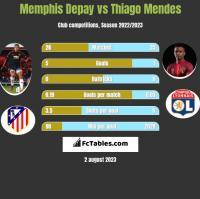 Memphis Depay vs Thiago Mendes h2h player stats