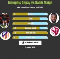 Memphis Depay vs Habib Maiga h2h player stats