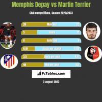 Memphis Depay vs Martin Terrier h2h player stats