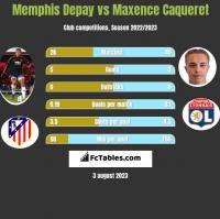 Memphis Depay vs Maxence Caqueret h2h player stats