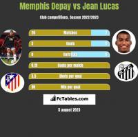 Memphis Depay vs Jean Lucas h2h player stats