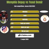 Memphis Depay vs Yusuf Demir h2h player stats