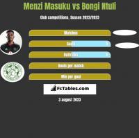 Menzi Masuku vs Bongi Ntuli h2h player stats