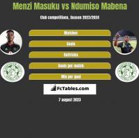 Menzi Masuku vs Ndumiso Mabena h2h player stats