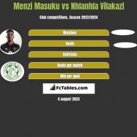 Menzi Masuku vs Nhlanhla Vilakazi h2h player stats
