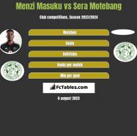 Menzi Masuku vs Sera Motebang h2h player stats