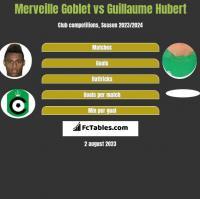 Merveille Goblet vs Guillaume Hubert h2h player stats