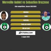 Merveille Goblet vs Sebastien Bruzzese h2h player stats