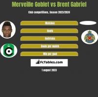 Merveille Goblet vs Brent Gabriel h2h player stats