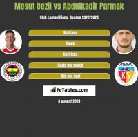 Mesut Oezil vs Abdulkadir Parmak h2h player stats
