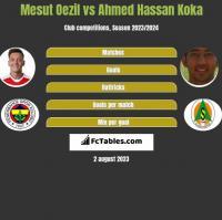 Mesut Oezil vs Ahmed Hassan Koka h2h player stats