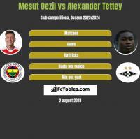 Mesut Oezil vs Alexander Tettey h2h player stats