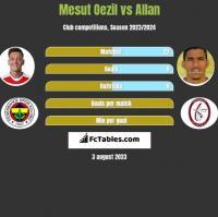 Mesut Oezil vs Allan h2h player stats