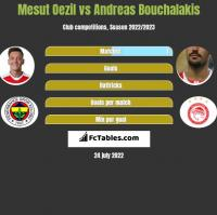 Mesut Oezil vs Andreas Bouchalakis h2h player stats