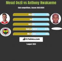 Mesut Oezil vs Anthony Nwakaeme h2h player stats