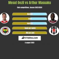 Mesut Oezil vs Arthur Masuaku h2h player stats