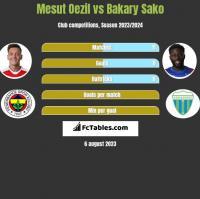 Mesut Oezil vs Bakary Sako h2h player stats