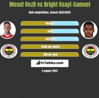 Mesut Oezil vs Bright Osayi-Samuel h2h player stats